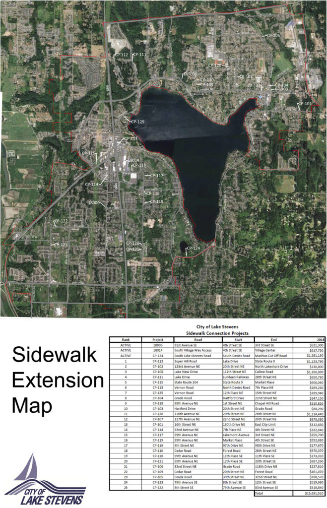 Sidewalk work in Lake Stevens could get new funding from car tab fees next year. (City of Lake Stevens)