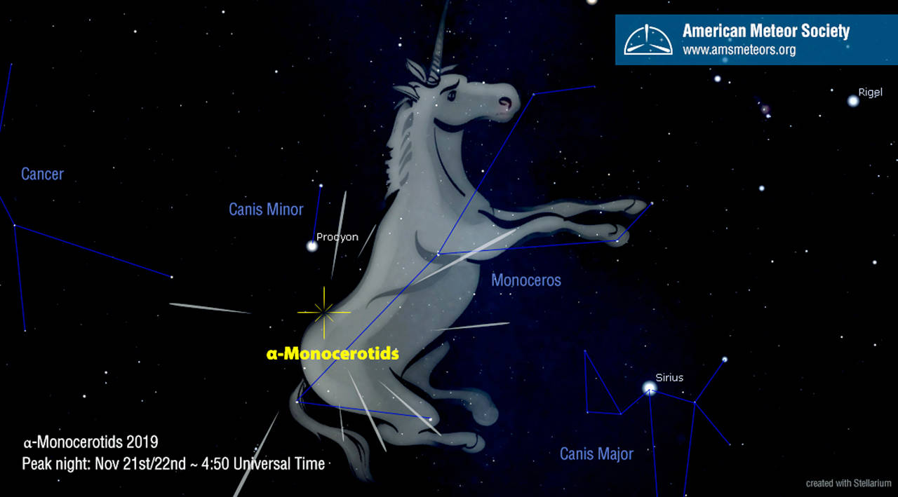 "The possible ""unicorn meteor storm"" predicted for Nov. 21 is named after the constellation Monoceros, Greek for unicorn. It is slated to start at 8 p.m. Pacific Time. (American Meteor Society)"